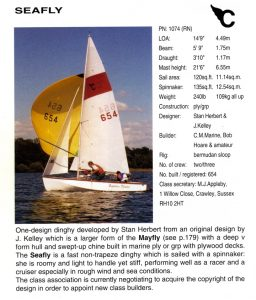 Dinghy Yearbook 1997